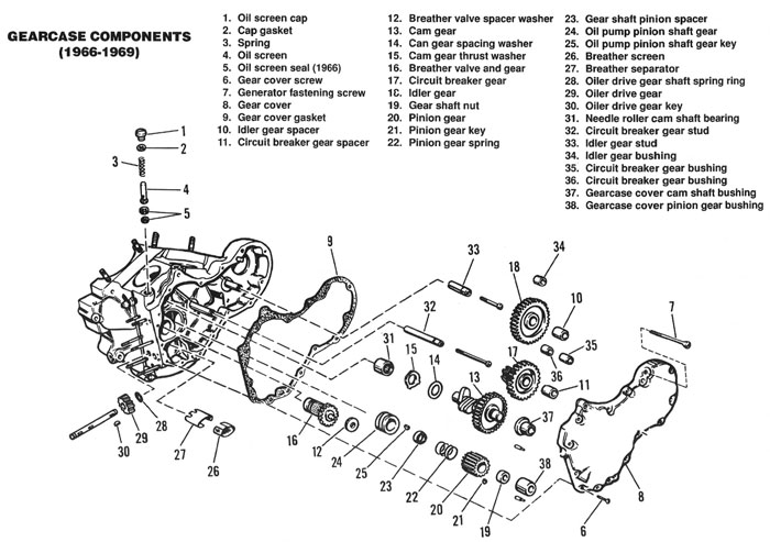 1997 Harley Sportster Transmission Diagram Wiring Diagrams All Way Track Way Track Babelweb It