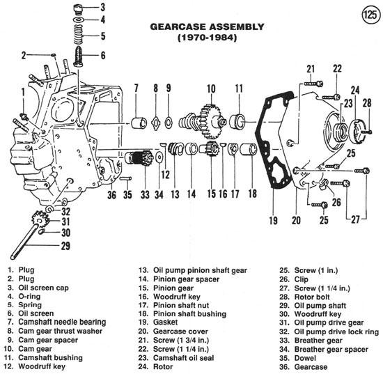 Harley-Davidson Wiring Diagrams & Manuals   Demons CycleDemons Cycle