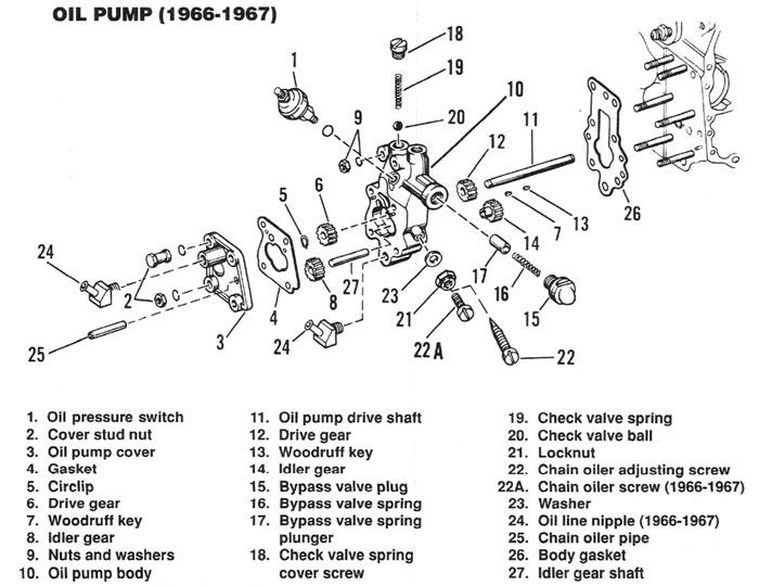 Harley Davidson Diagrams Amp Manuals Demon S Cycle