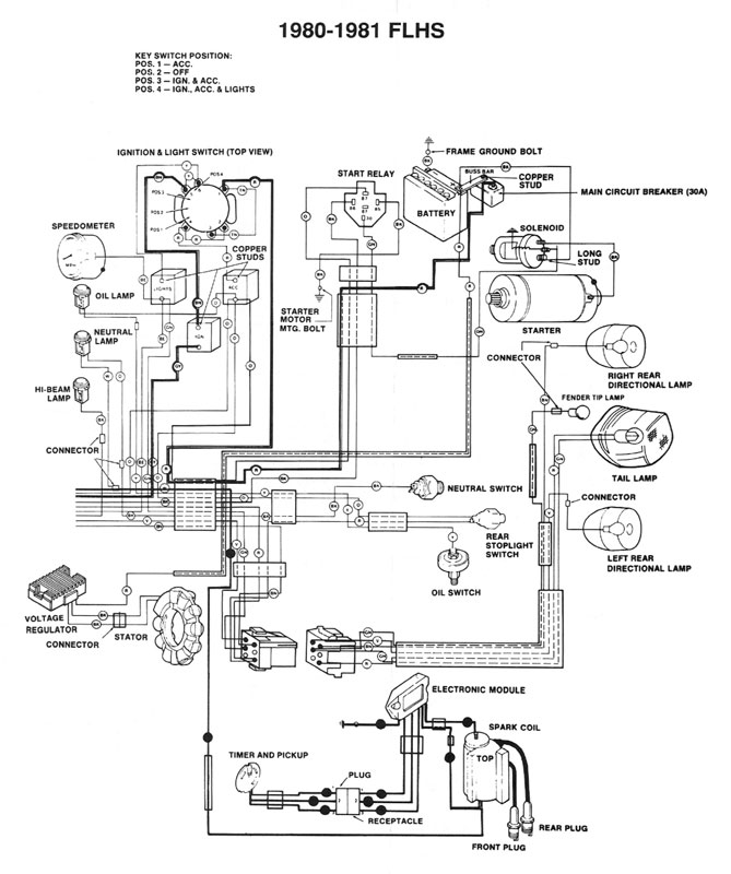[DIAGRAM_4PO]  Harley-Davidson Diagrams & Manuals | Demon's Cycle | 1986 Flht Wiring Diagram |  | Demon's Cycle