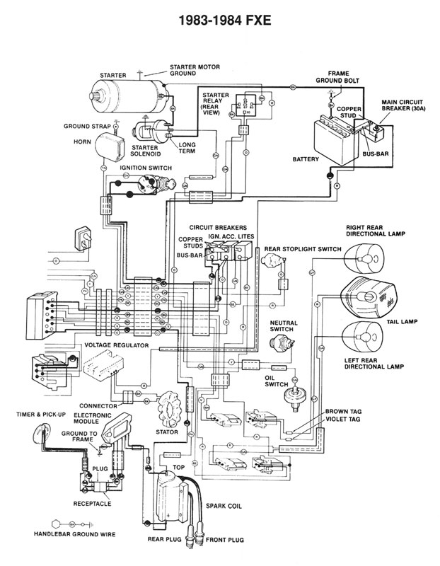 [DIAGRAM_5NL]  Harley-Davidson Diagrams & Manuals | Demon's Cycle | 1986 Flht Wiring Diagram |  | Demon's Cycle