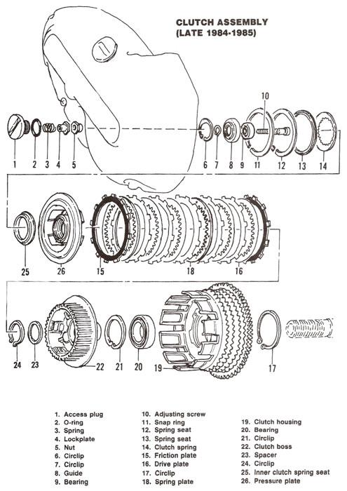 2000 Harley Clutch Diagram Data Wiring Diagram Www Www Vivarelliauto It