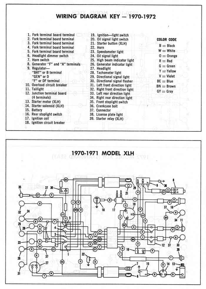 Harley-Davidson Wiring Diagrams & Manuals | Demons CycleDemons Cycle