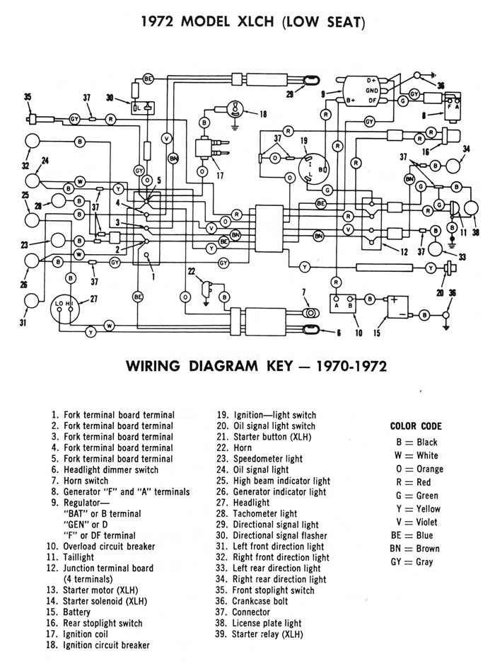 [SCHEMATICS_49CH]  Harley-Davidson Diagrams & Manuals | Demon's Cycle | 1986 Flht Wiring Diagram |  | Demon's Cycle