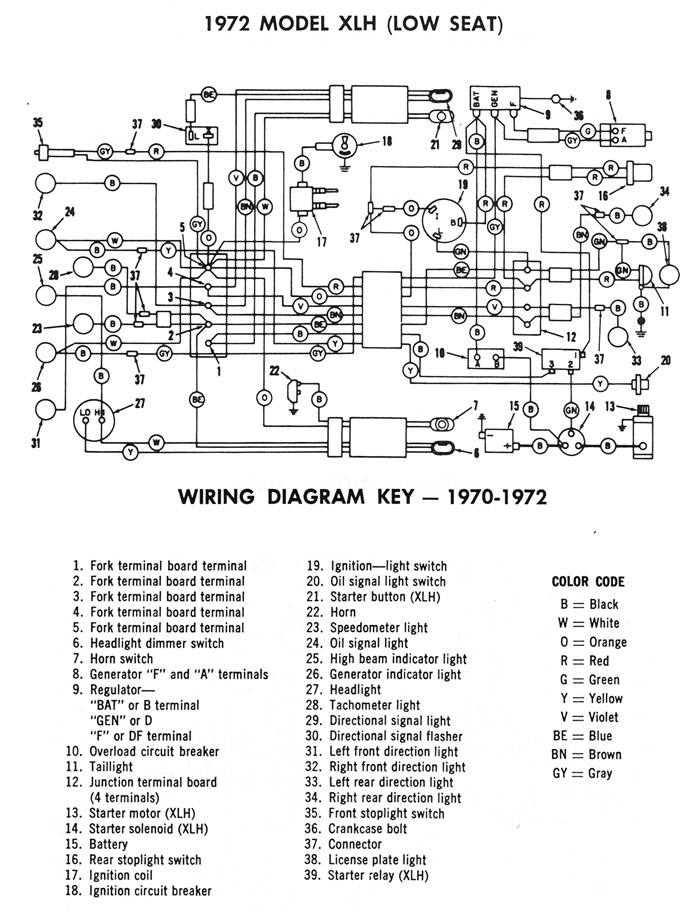 harley davidson xls wiring diagram 1983 - ford transit fuse box cigarette  lighter - wire-diag.yenpancane.jeanjaures37.fr  wiring diagram resource
