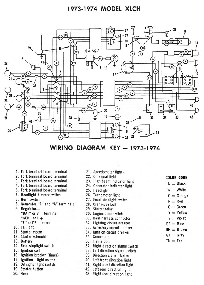 [SCHEMATICS_4HG]  Harley-Davidson Diagrams & Manuals | Demon's Cycle | 1986 Flht Wiring Diagram |  | Demon's Cycle