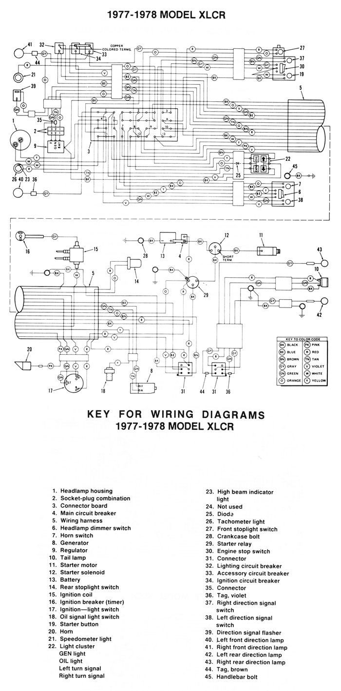Harley Davidson 1977 Sportster Wiring Diagram Wiring Diagram Perform Wide Inspire Wide Inspire Duetorrienuraghi It