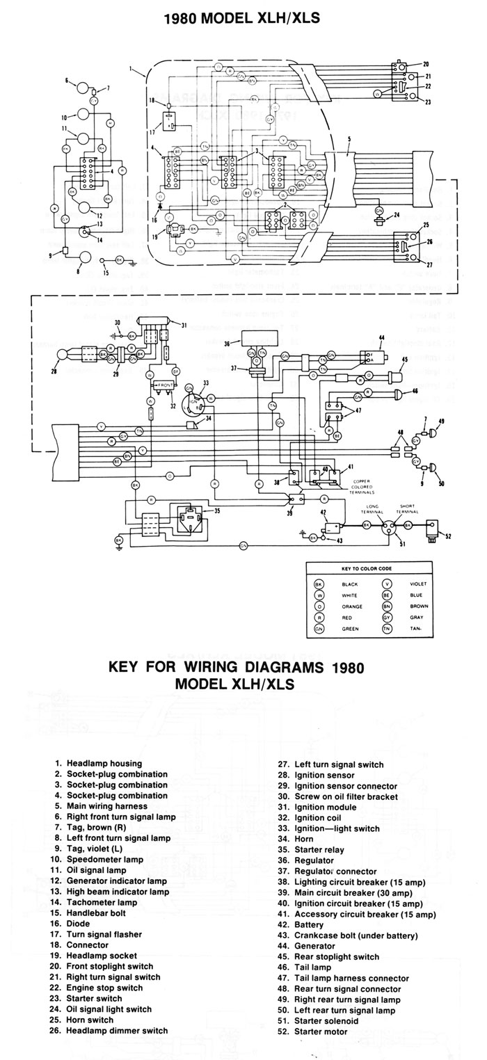 Wiring Diagram 84 Harley Sportster Wiring Diagram Extend B Extend B Reteimpresesabina It